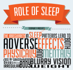 Role of Sleep